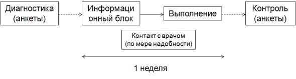 Схема КПТ2